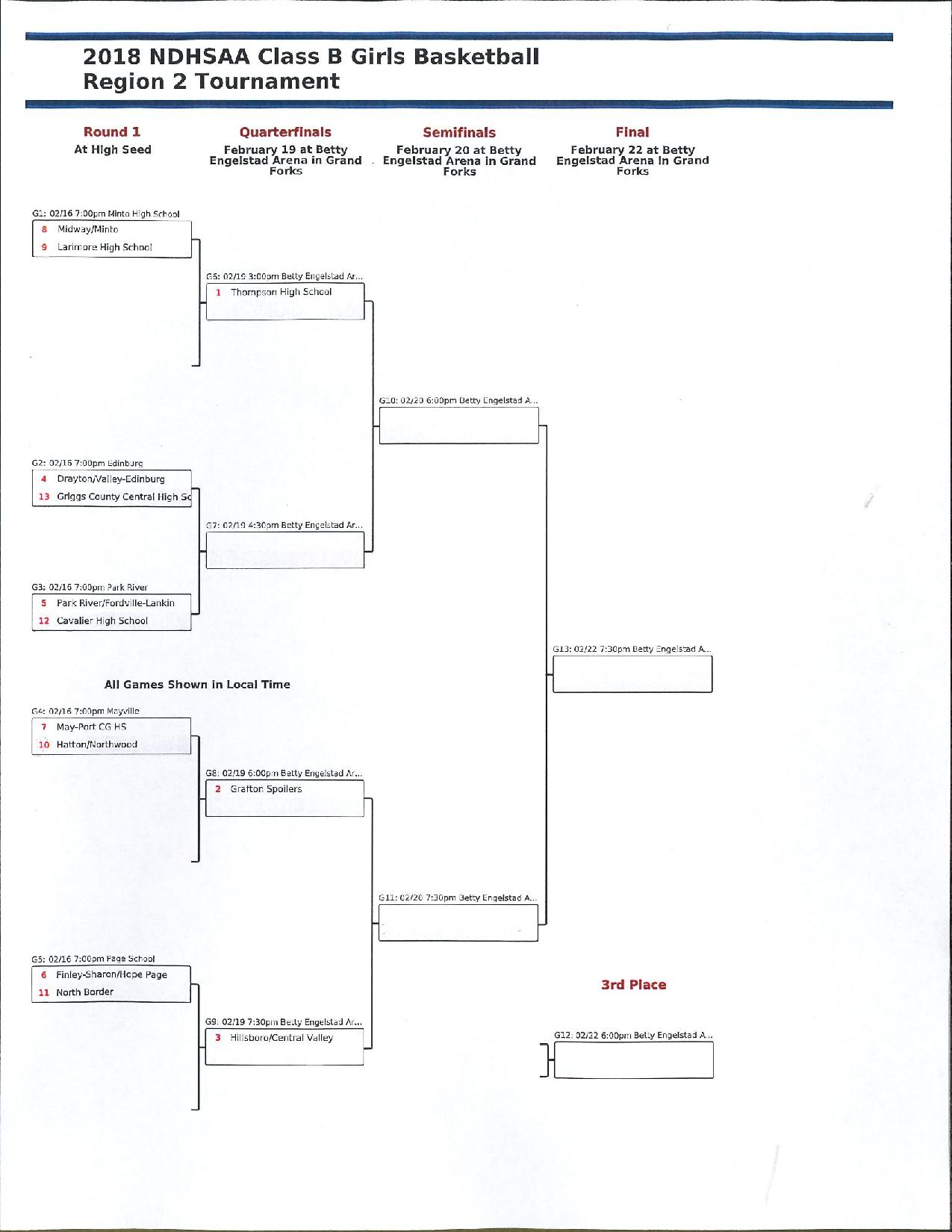 Picture of the Region 2 Tournament Bracket